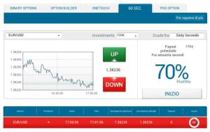 esempio pratico trading 1
