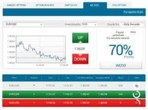 esempio pratico trading 2