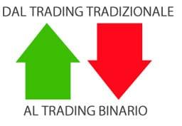 tradingbinario
