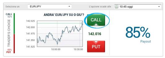 vai opzioni trading binario sito opzioni binarie