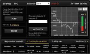 investimentolivebandedibollinger3