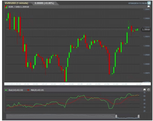 trading live strategia rsi