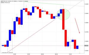 trend line5