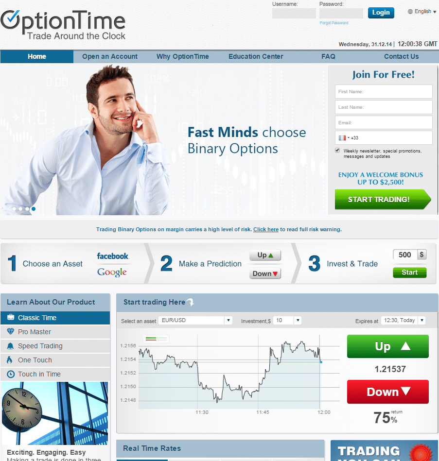 binary options trading price action