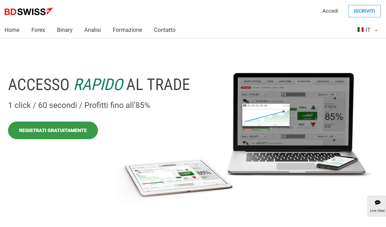 Conto demo trading fineco