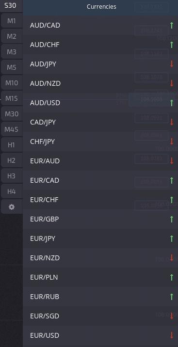 Opzioni binarie conto demo e segnali